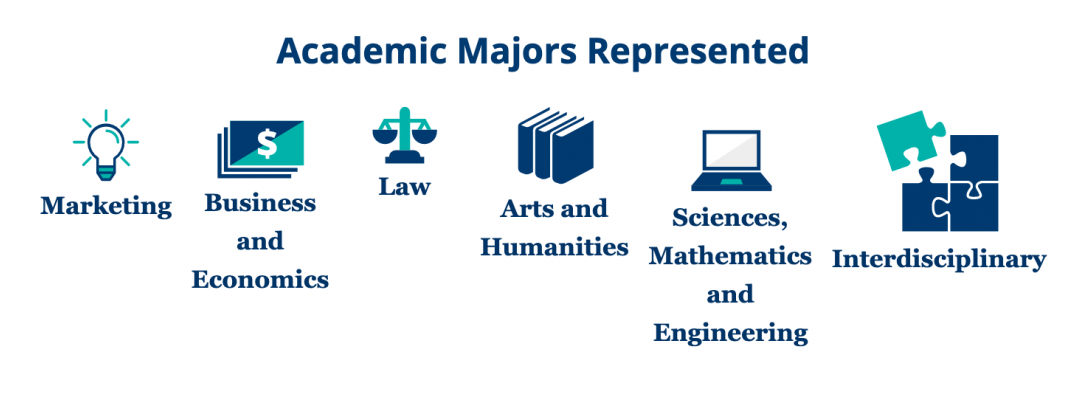 business, law, humanities, sciences