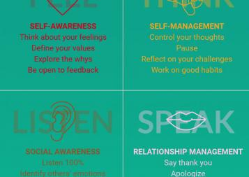 4 keys to emotional intelligence