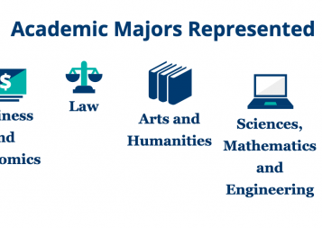 Academic majors represented: business, law, humanities, sciences
