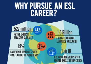 UC Berkeley Extension ESL Careers Infographic